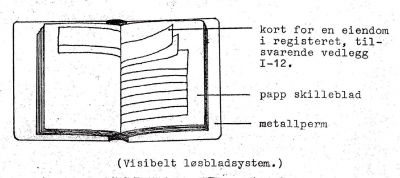 sys1948perm